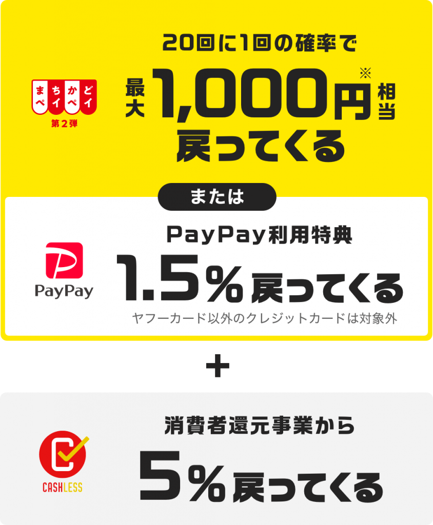 paypayペイペイ消費者還元事業